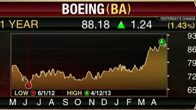 Earnings HQ: FBN's Diane Macedo breaks down BA's first-quarter earnings report.