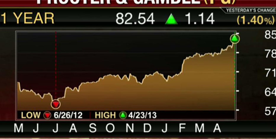 Earnings HQ: FBN's Diane Macedo breaks down first-quarter earnings report.
