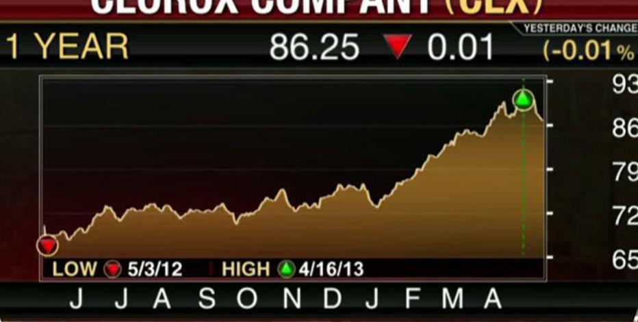 Earnings HQ: FBN's Diane Macedo breaks down CLX's third-quarter earnings report.