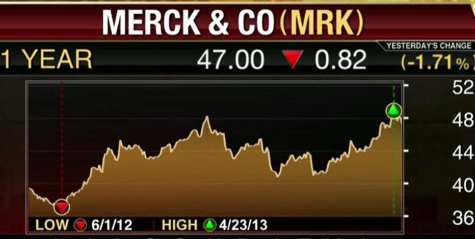 Earnings HQ: FBN's Diane Macedo breaks down MRK's first-quarter earnings report.