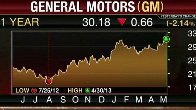 Earnings HQ: FBN's Diane Macedo breaks down GM's first-quarter earnings report.