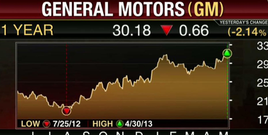 Earnings HQ: FBN's Diane Macedo breaks down GM's first-quarter earnings report.