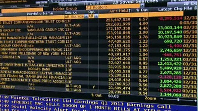 Dbs options trading