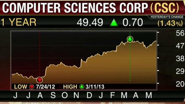 Earnings HQ: FBN's Diane Macedo breaks down Computer Sciences fourth-quarter earnings report.
