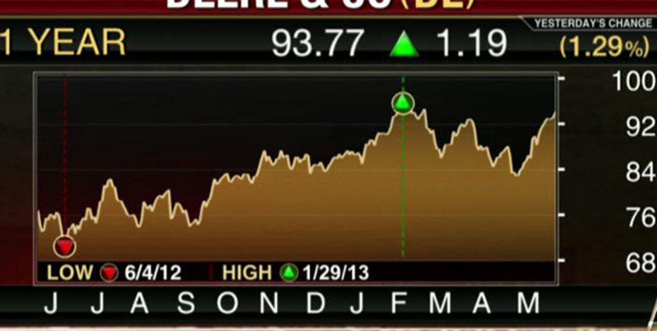 Earnings HQ: FBN's Diane Macedo breaks down DE's first-quarter earnings report.
