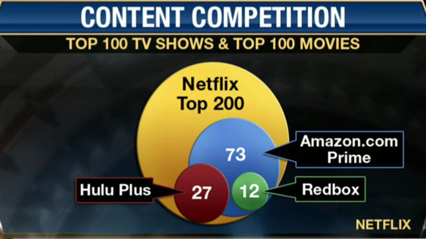 Albert Fried & Co. Director of Research Richard Tullo and RBC Capital Markets Managing Director Mark Mahaney debate whether investors should buy or sell Netflix shares.