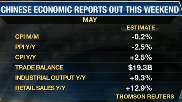 FBN's Jo Ling Kent on the state of the Chinese economy.