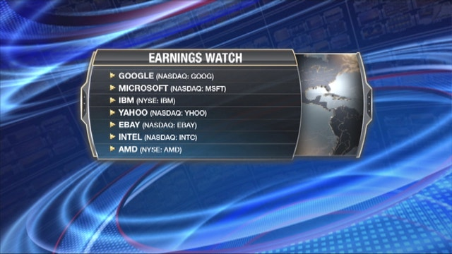 Banking and technology earnings will take center stage for investors next week. Christina Scotti reports.