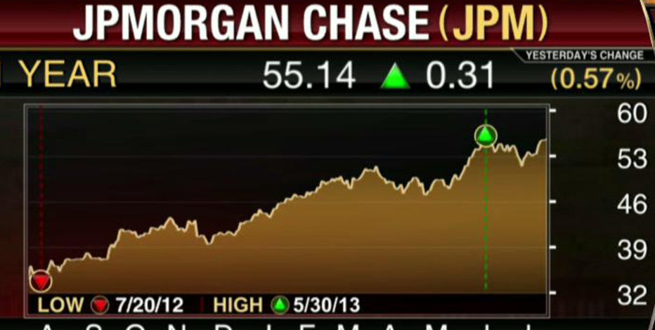 FBN's Diane Macedo reports JPMorgan Chase s 2Q earnings.