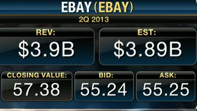Earnings HQ: FBN's David Asman breaks down EBAY's second-quarter earnings report.