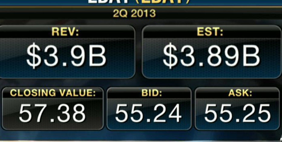 Earnings HQ: FBN's David Asman breaks down EBAY's second-quarter earnings report.