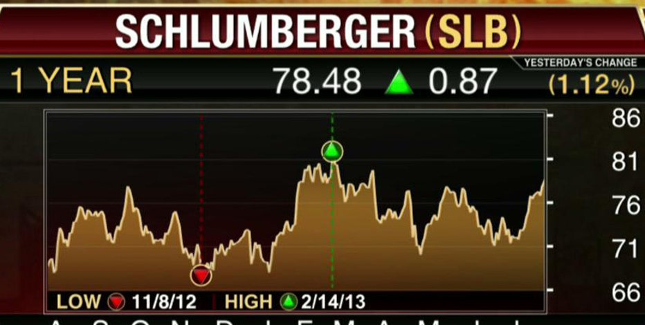 FBN's Diane Macedo breaks down Schlumberger earnings.