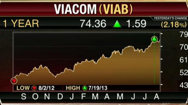 FBN's Jo Ling Kent breaks down Viacom earnings.