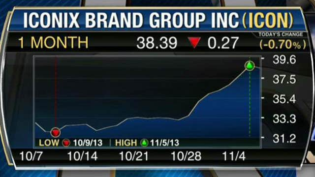 Can brand manager Iconix make you money? | Fox Business Video