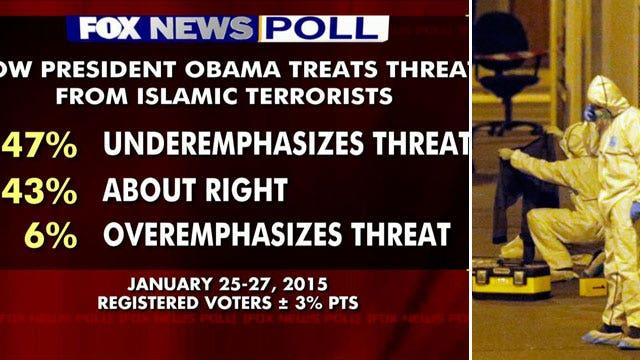 Fox News Poll: Majority believe terror attack on US likely