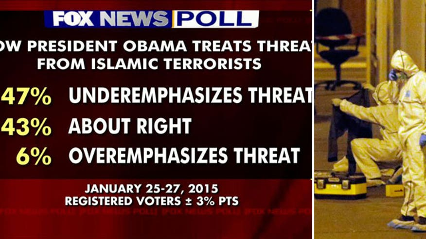 Nearly half of voters also think President Obama is downplaying the threat