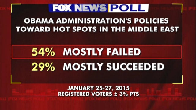 Fox News Poll: Obama mostly failed in the Middle East