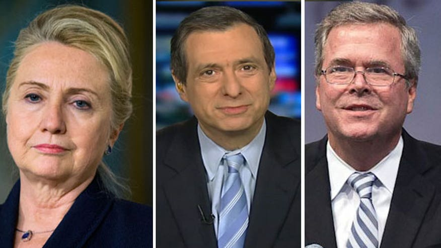 'Media Buzz' host on criticism potential 2016 candidates are facing