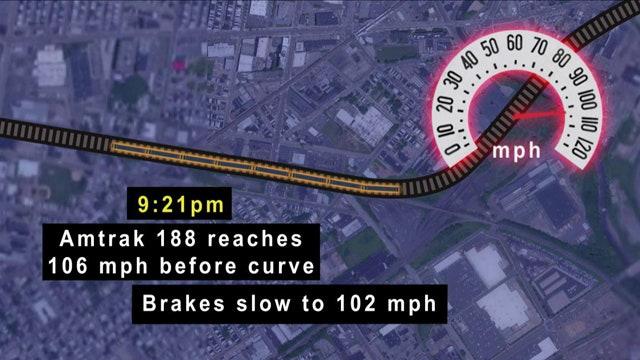 NTSB: Amtrak train was accelerating into fatal turn
