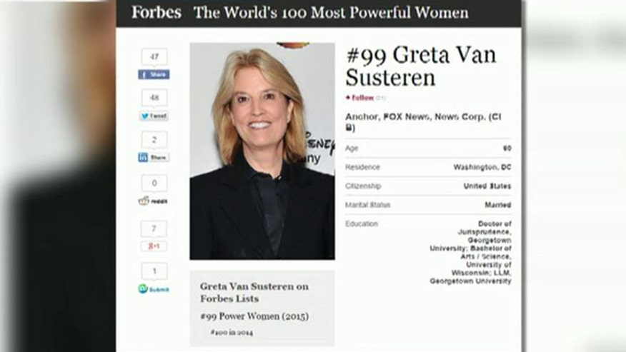 'Off the Record,' 5/26/15: I woke up to a surprise today - Forbes including me its list of 'Most Powerful Women in the World'