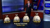 Bret Baier reports on difference between debt and deficit on 'Special Report'