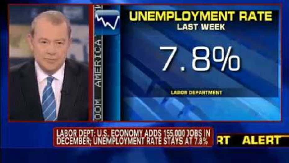 Unemployment Rate Stays at 7.8%