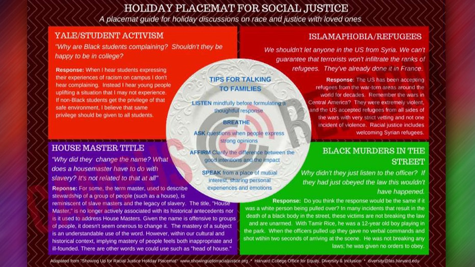 Harvard hands out placemats with social justice flow charts
