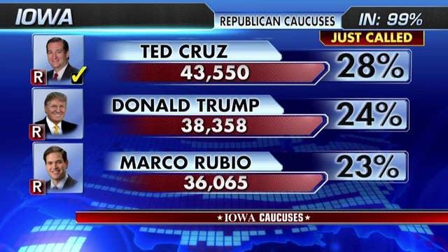 Ted Cruz wins Iowa caucuses