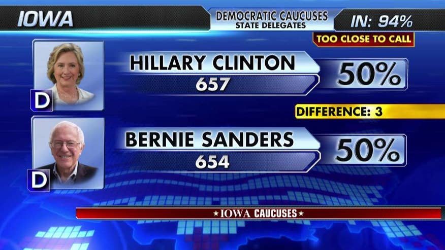 Hillary Clinton, Bernie Sanders locked in virtual tie