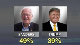 New poll bursts claim that Sanders is a 'regional candidate'