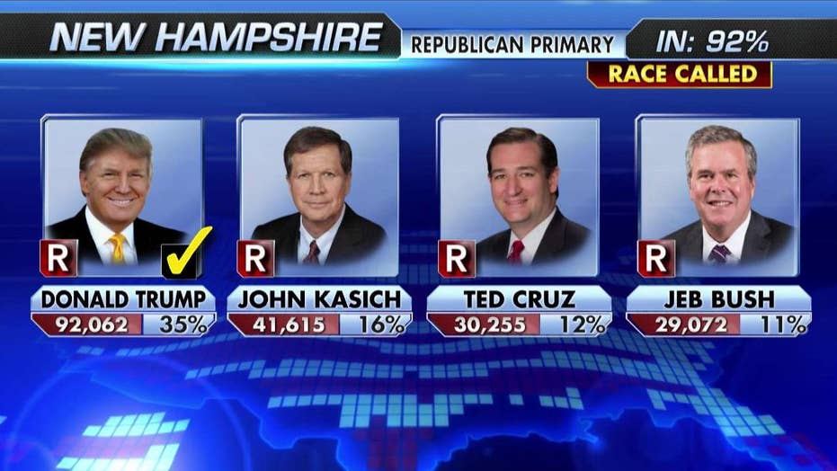 'Hannity' panel on fallout from New Hampshire