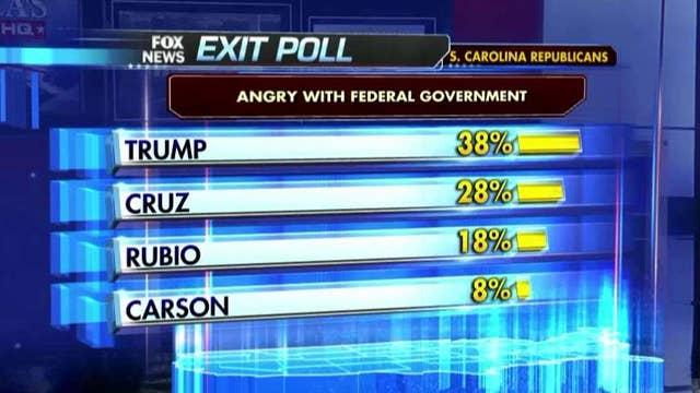 Inside the South Carolina exit polls