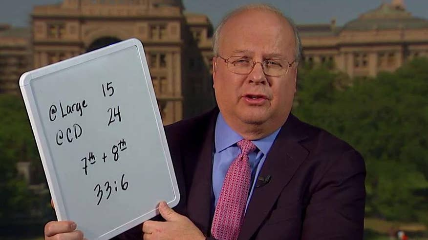 Karl Rove breaks down the numbers on 'Your World'