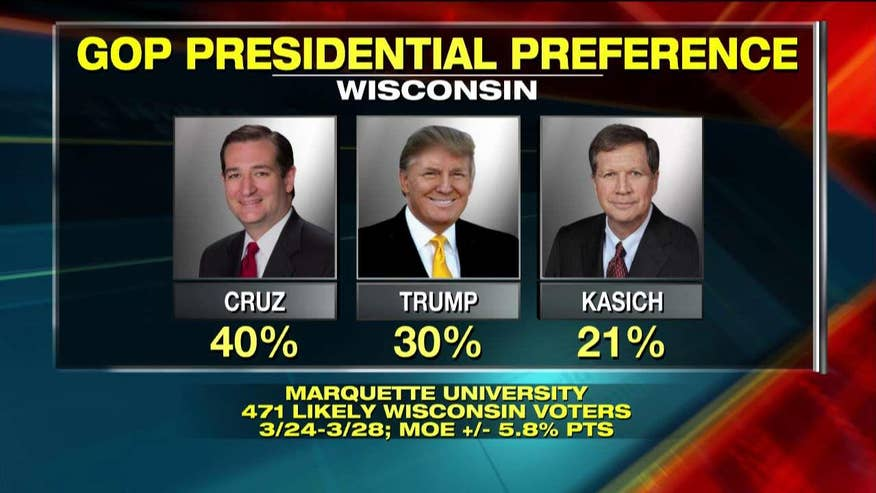 Doing the GOP math as battle for delegates heats up in Wisconsin