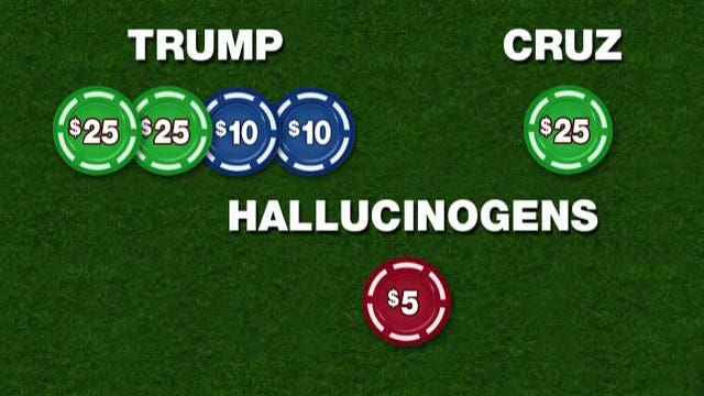 'Special Report' All-Stars place bets in Candidate Casino