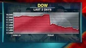 Global markets plunge as investors seek safety