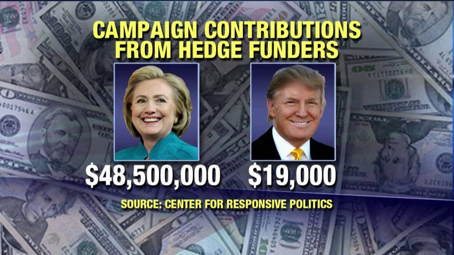 Hillary Clinton receives millions in hedge fund backing