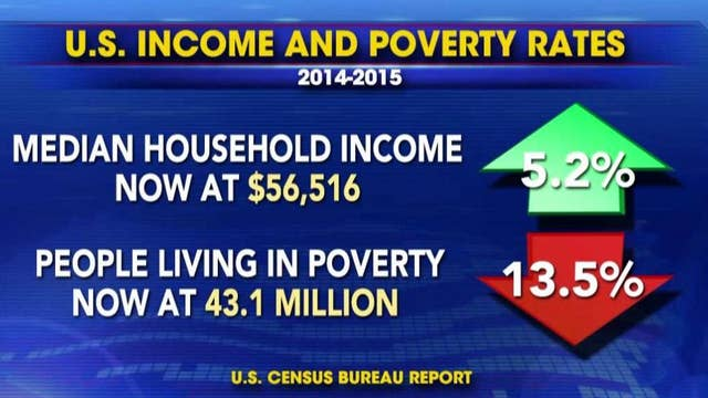 How income growth could impact the 2016 race
