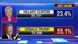 Republican presidential nominee picks up 6 electoral votes