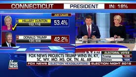 Fox News projects: Clinton wins Connecticut
