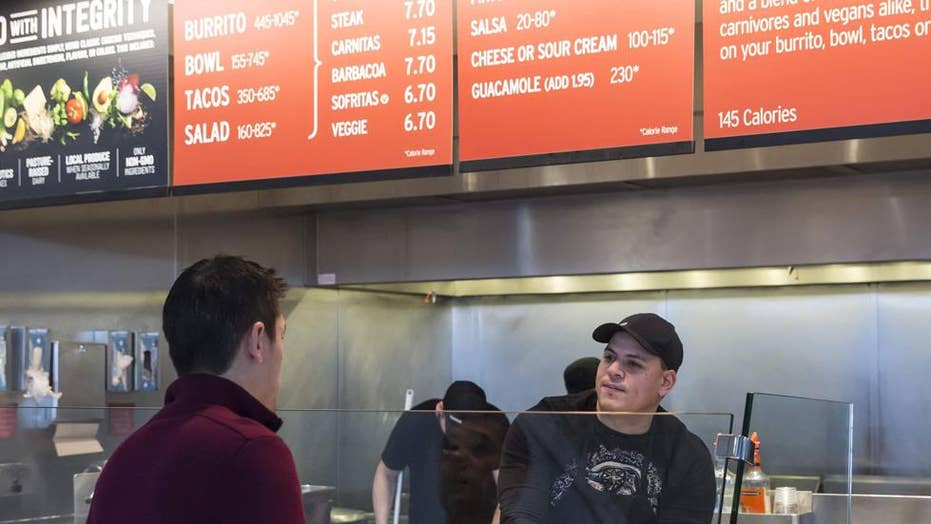 Are big changes coming to Chipotle?