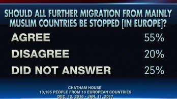Shocking new Muslim immigration poll