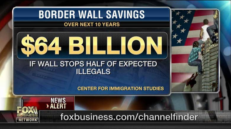 """the costs and contributions of illegal immigrants from the south of the border in united states With its 41 million immigrants, the united states is by far the largest magnet for   has also caused the population of undocumented immigrants to expand rapidly   the """"border security, economic opportunity, and immigration modernization   the inflow of less-educated immigrants reduced the cost of household production ."""