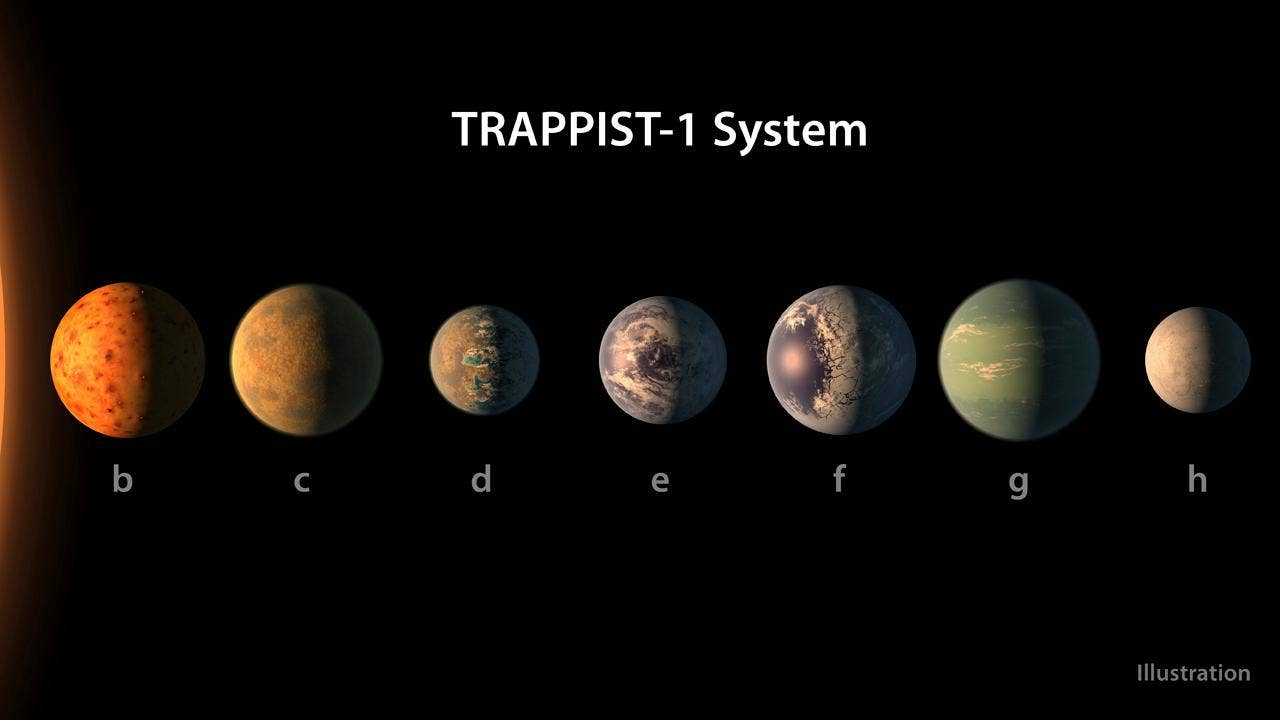 7 new Earth-like exoplanets discovered, NASA announces ...