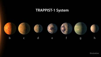 Three of the planets are located within the habitable zone