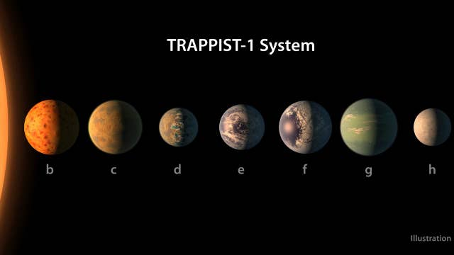 NASA discovers 7 new Earth-sized planets