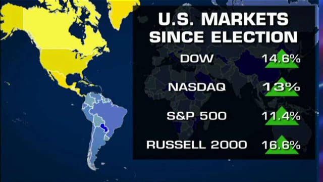 Can Trump administration keep market rally going?