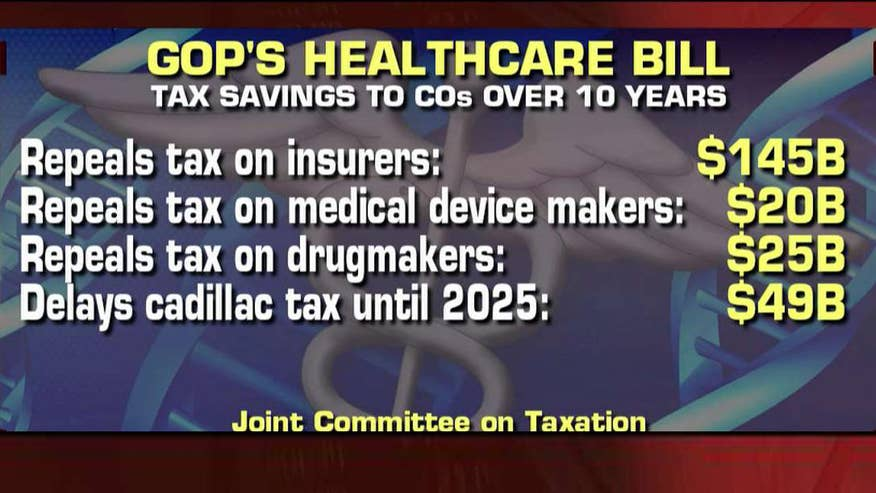 Does Republican plan help health companies or patients more?