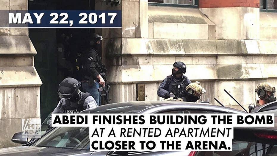 Manchester Suicide Bomber Salman Abedi: A Timeline of Terror