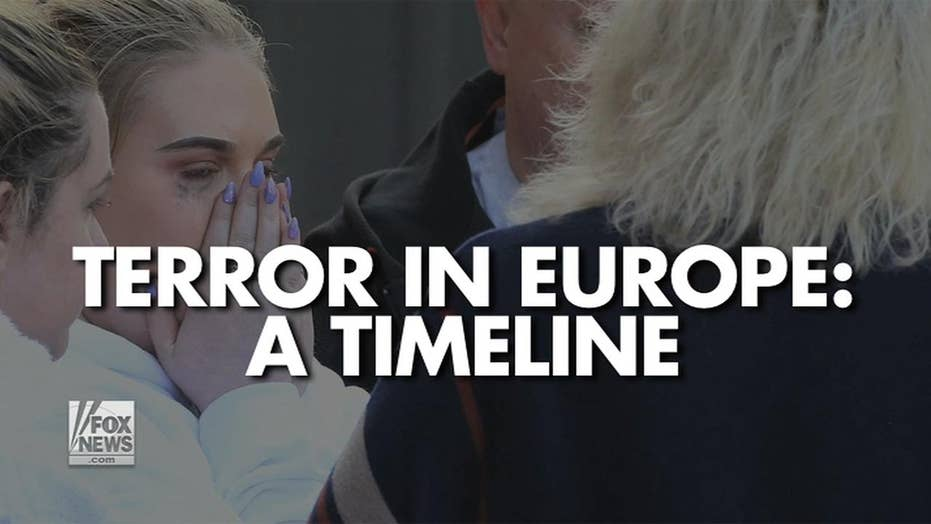 Terror attacks in Europe: A timeline